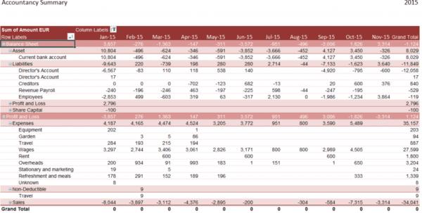 Bookkeeping Spreadsheet Excel Template