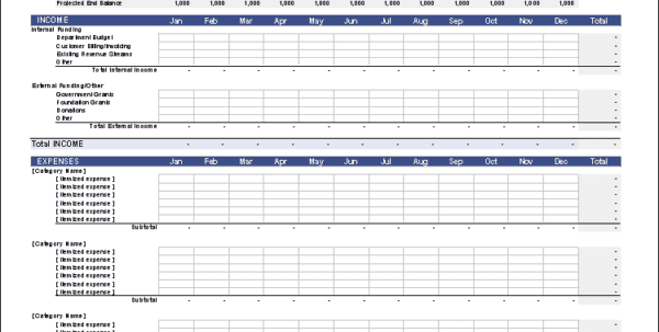 Simple Budget Template Free Budget Spreadsheet Household Budget Template Excel Printable Monthly Budget Template Business Budget Template 12 Month Budget Plan Template Budget Spreadsheet For Couples