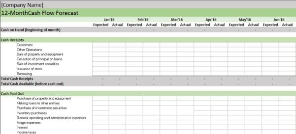 Business Plan Expense Sheet
