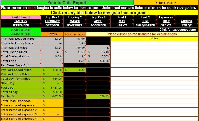 Business Spreadsheet Of Expenses And Income