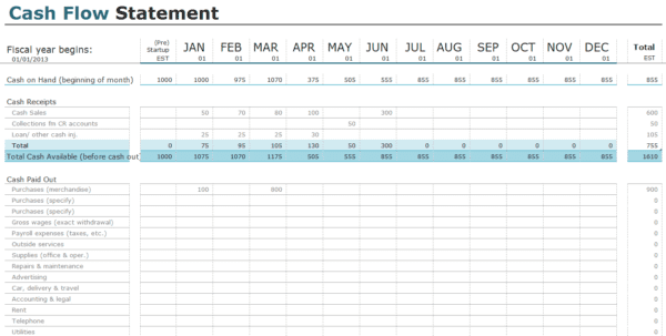 Cash Flow Analysis Excel Spreadsheet