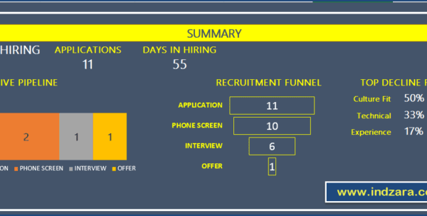 Recruitment Tracker Format Daily Recruitment Tracker Sample Applicant Flow Log EEOC Applicant Tracking Form Free Recruiting Tracking Template Applicant Tracking Spreadsheet Download Free Recruitment Dashboard Excel Template