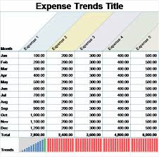 Expense Template For Small Business