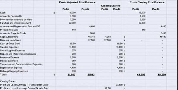 Free Accounting Templates Excel Worksheets Accounting Templates Excel Worksheets Spreadsheet Templates for Business