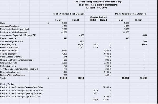 Free Accounting Templates Excel Worksheets Accounting Templates Excel Worksheets Spreadsheet Templates for Busines Spreadsheet Templates for Busines Accounting Journal Template Excel