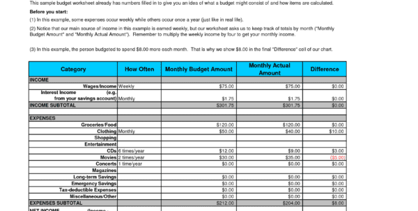 Free Budget Calculator Online