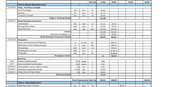 Free Business Budget Template Excel