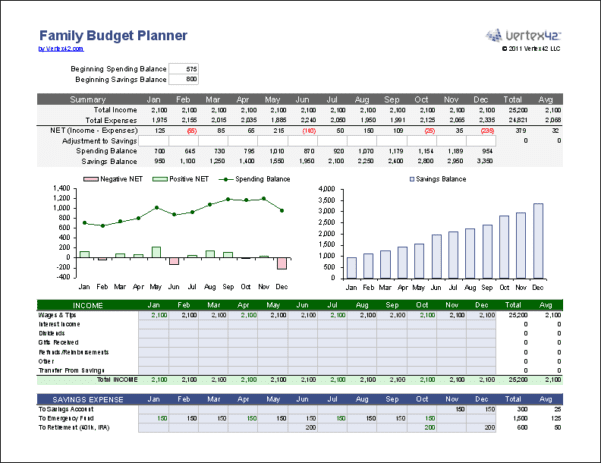 Free Household Budget Template