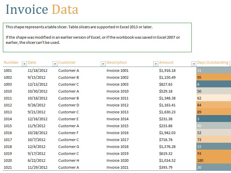 Free Microsoft Accounting Templates
