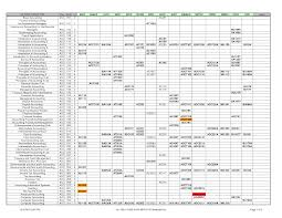 Free Printable Ledger Balance Sheet Free Accounting Excel Templates Accounting Spreadshee