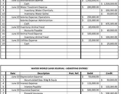 Free Printable Trial Balance Forms