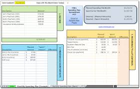 How To Do A Budget Spreadsheet