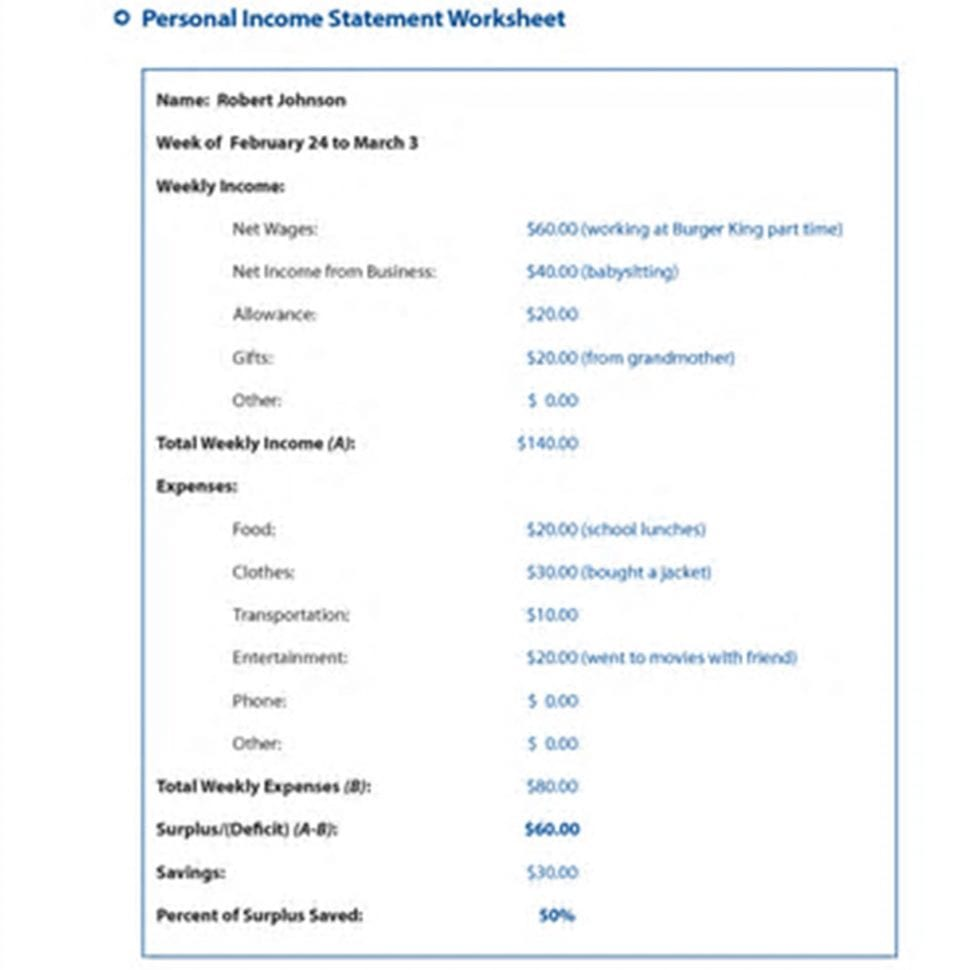 Income Statement Worksheet For Students