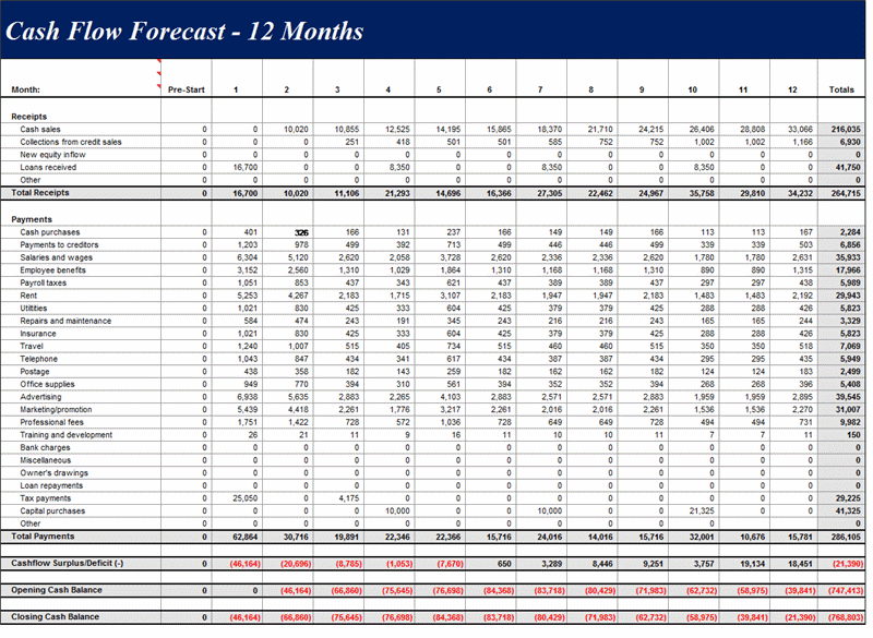 Monthly Cash Flow Projection Excel 1
