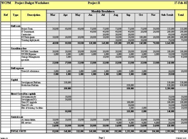 Sample Spreadsheet For Tracking Expenses