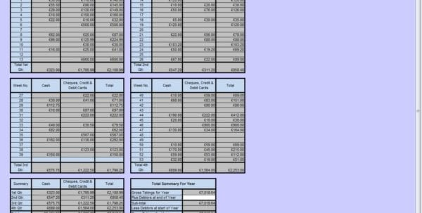 Small Business Monthly Expenses Spreadsheet