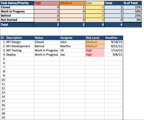 Action Tracker Template Excel