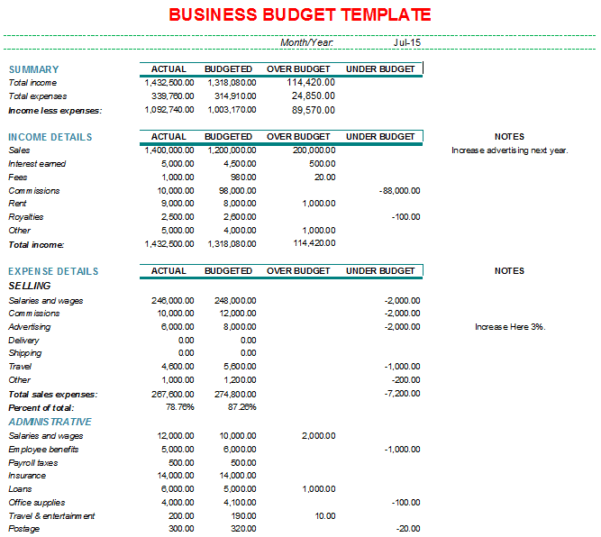 Annual Operating Budget Template