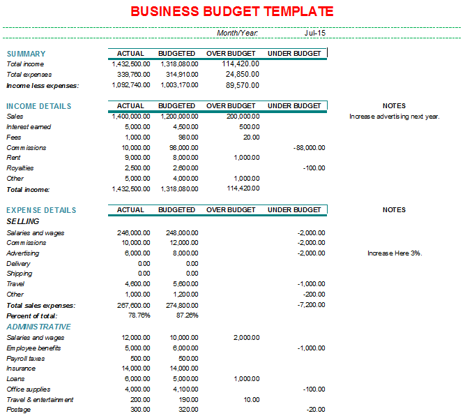 Annual operating budget template business budget spreadsheet project budget template excel business budget templates free sample budget for business income and expenditure template accmission Choice Image