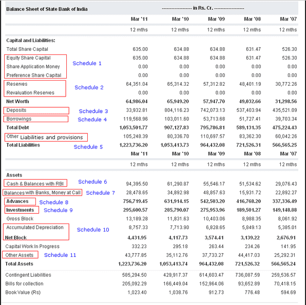 Balance Sheet Format In Excel For Company
