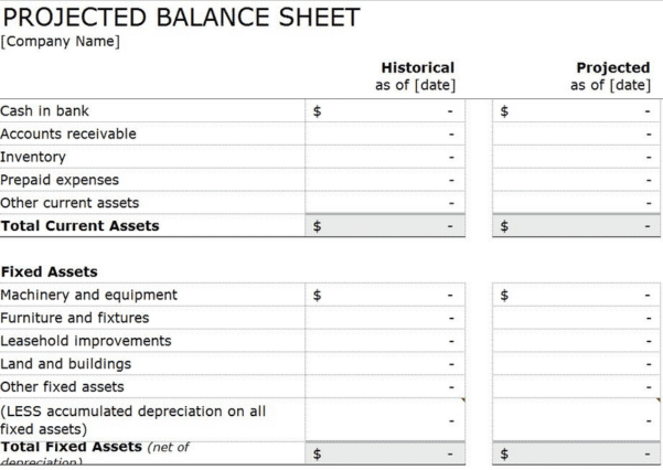 Balance Sheet Format In Excel For Partnership Firm Balance Sheet format In Excel With Formulas Spreadsheet Templates for Busines Balance Sheet Format In Excel For Individuals
