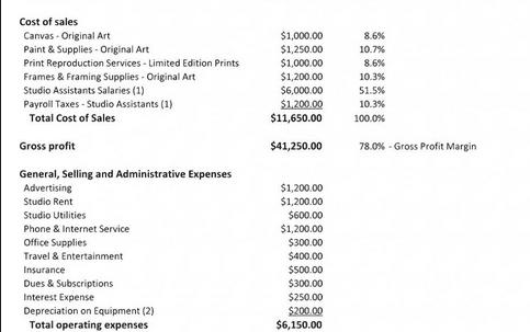 Balance Sheet Format In Excel For Proprietorship Business