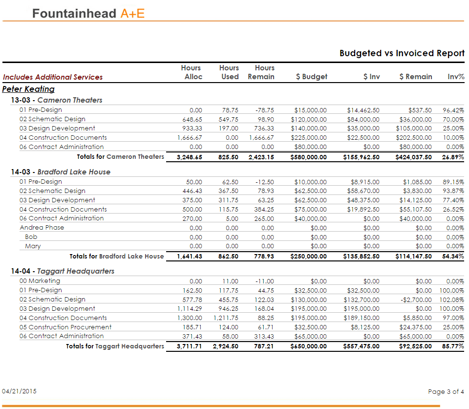 Basic Expense Report Form