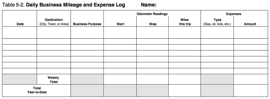 Best Business Expense Tracker App