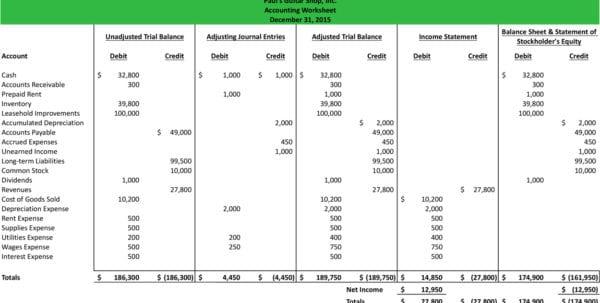 Bookkeeping Spreadsheet Using Microsoft Excel