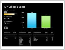 Budget Template For College Students