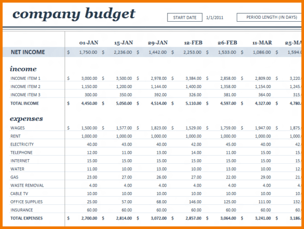 Budget Template Google Docs