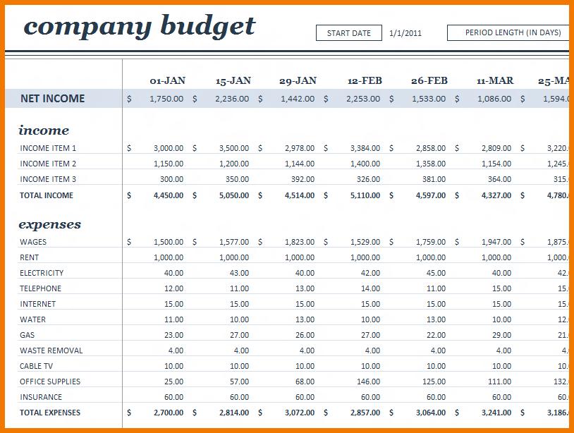 business budget template free printable budget templates weekly budget template simple budget template expense budget template