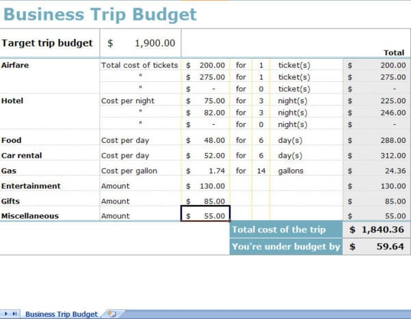 Business Budget Planning