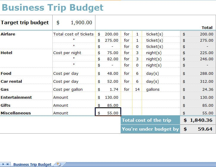 Business budget planning business budget spreadsheet template budget business budget planning project budget template excel business budget templates free start up business budget template accmission Choice Image