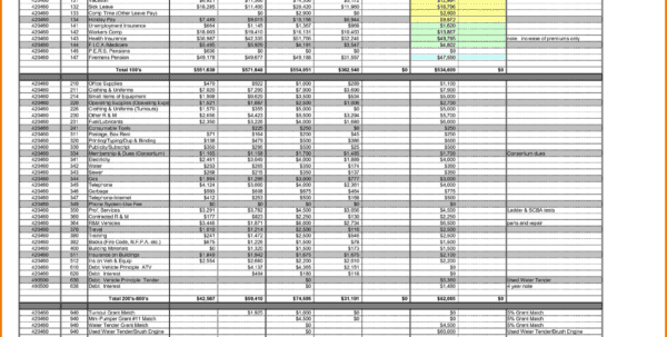 Construction Spreadsheet Excel Templates Free Renovation Spreadsheet Template Spreadsheet Templates for Business
