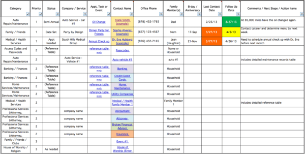Customer Tracker Excel Template Customer Tracking Excel Template Spreadsheet Templates for Business