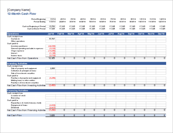 Daily Cash Flow Template Excel