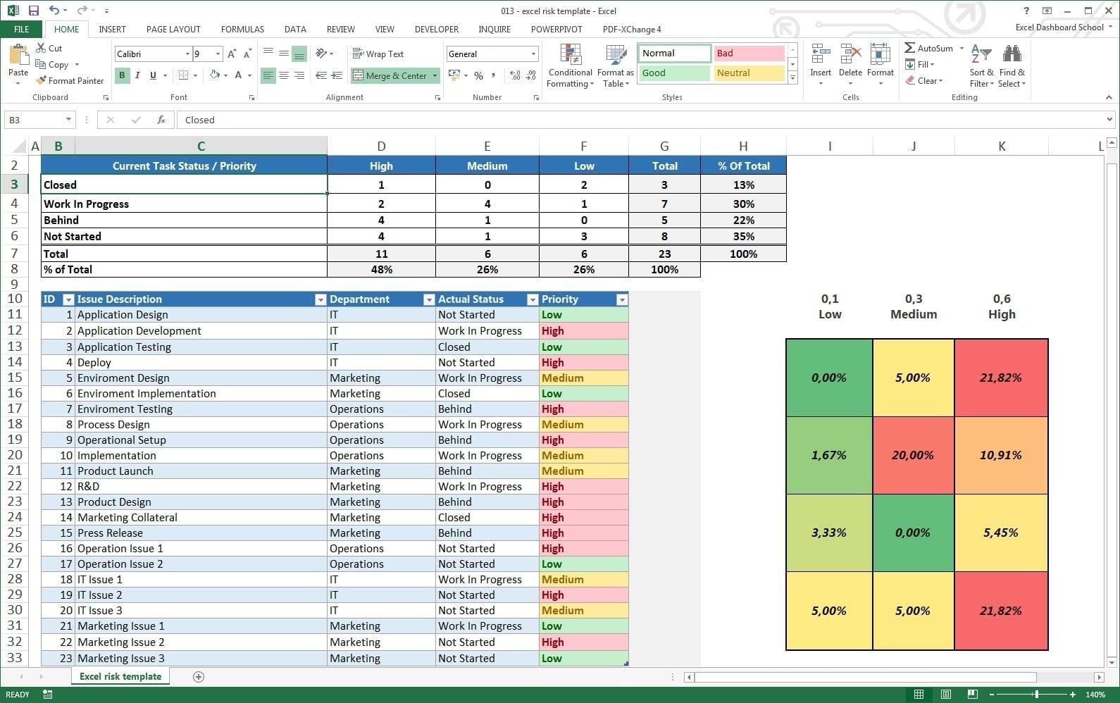 Document Tracking In Excel