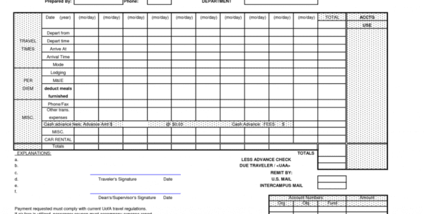 Employee Expense Report Template 3
