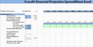 Employee Kpi Template Excel
