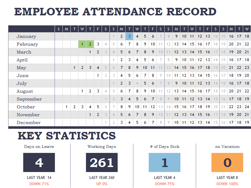 Employee Monthly Attendance Sheet Template Excel