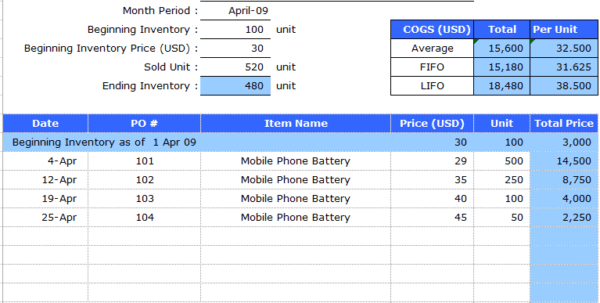Excel Accounting Spreadsheet Templates Excel Accounting Spreadsheet Accounting Spreadsheet
