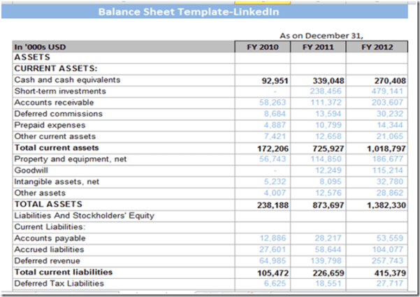 Blank Income Statement Template Excel