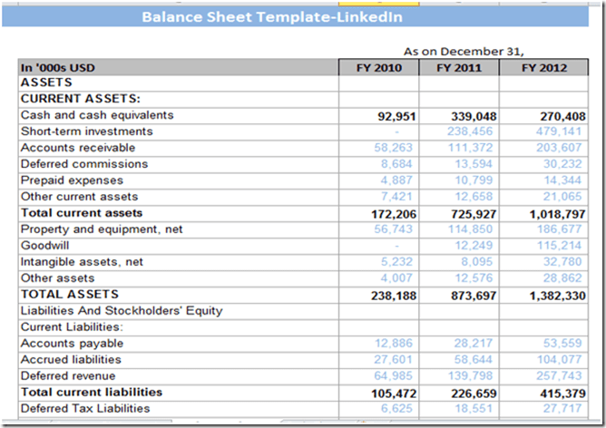 Excel Cash Flow Template Personal