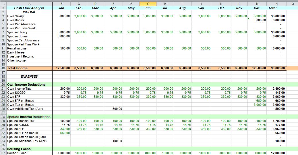 Excel Cash Flow Template Software Excel Cash Flow Template Cash Flow Spreadshee Cash Flow Spreadshee Monthly Cash Flow Projection Excel