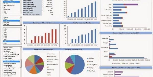 Excel Metrics Templates KPI Spreadsheet Template Spreadsheet Templates for Business