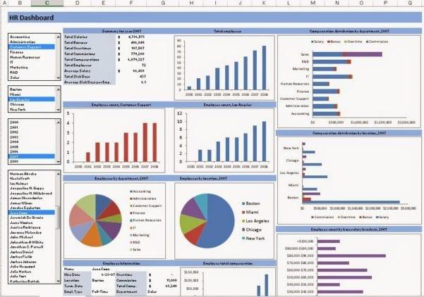 Excel Metrics Templates