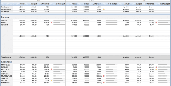 Microsoft Excel Budget Templates Simple Personal Budget Template Excel Excel Monthly Budget Template Excel Business Budget Template Personal Budget Planner How To Do A Budget Spreadsheet Weekly Budget Template