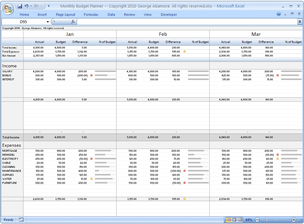 Excel Monthly Budget Template Budget Spreadsheet Excel Budget Spreadshee Budget Spreadshee Weekly Budget Template