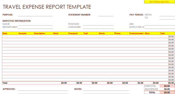 Expense Report Forms Printable